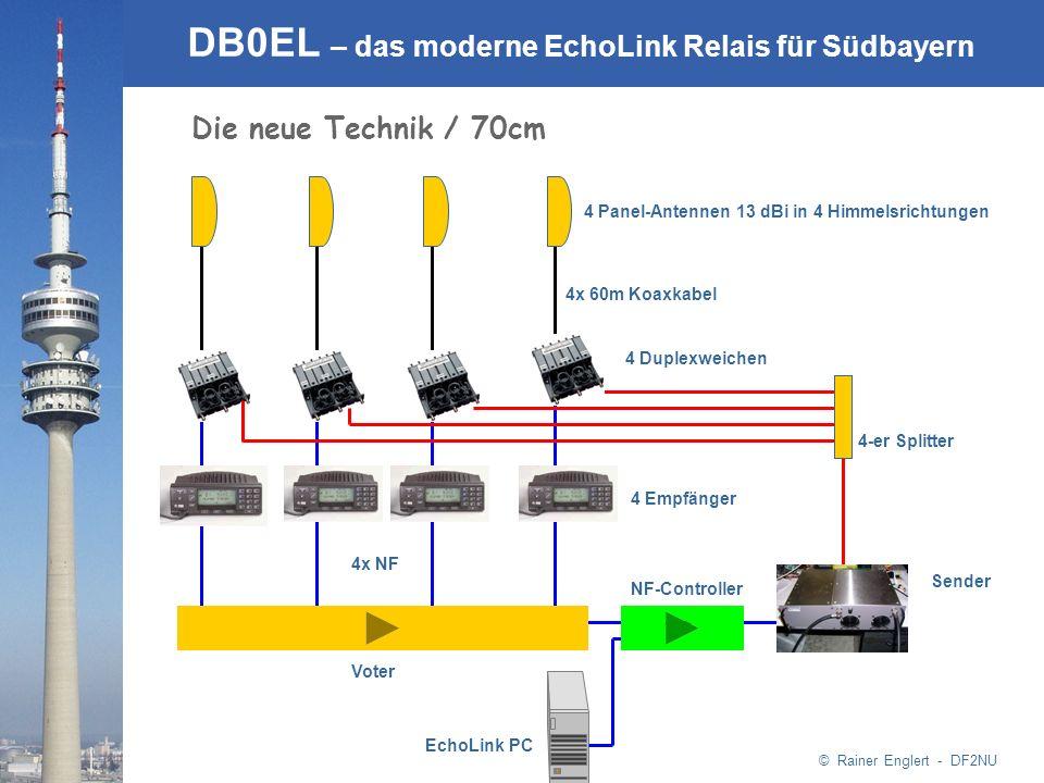 Die neue Technik / 70cm 4 Panel-Antennen 13 dBi in 4 Himmelsrichtungen