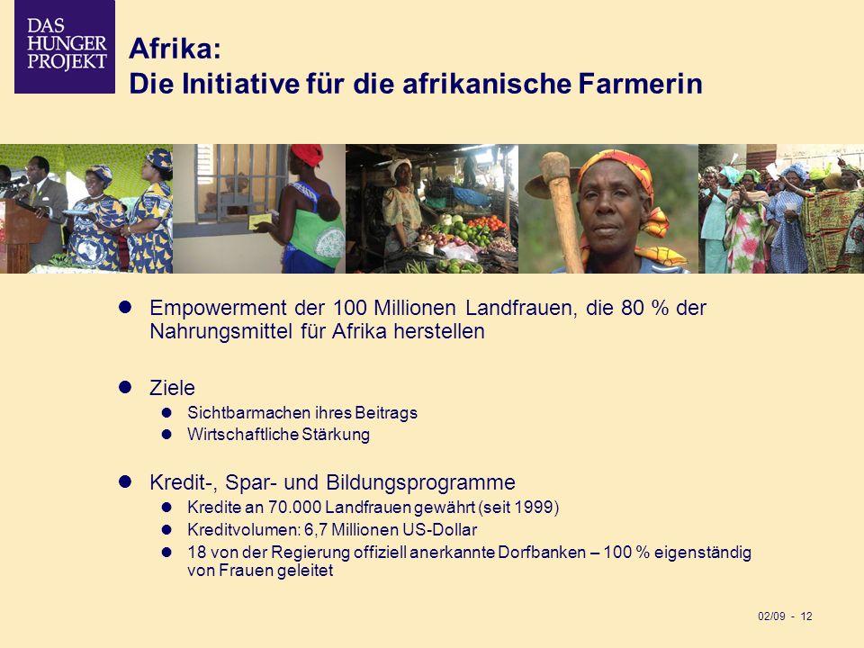 Afrika: Die Initiative für die afrikanische Farmerin