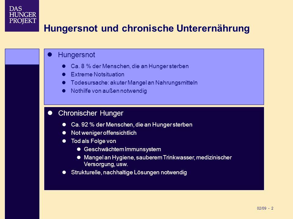 Hungersnot und chronische Unterernährung