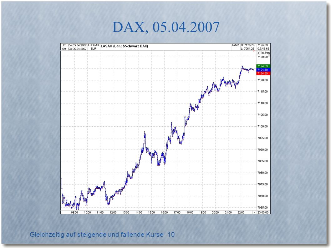 DAX, 05.04.2007