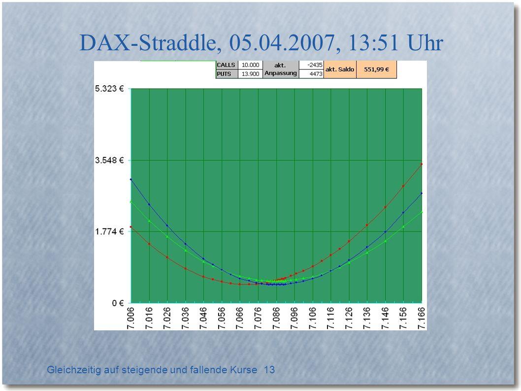 DAX-Straddle, 05.04.2007, 13:51 Uhr