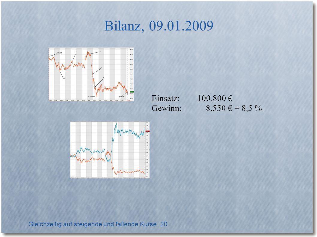 Bilanz, 09.01.2009 Einsatz: 100.800 € Gewinn: 8.550 € = 8,5 %