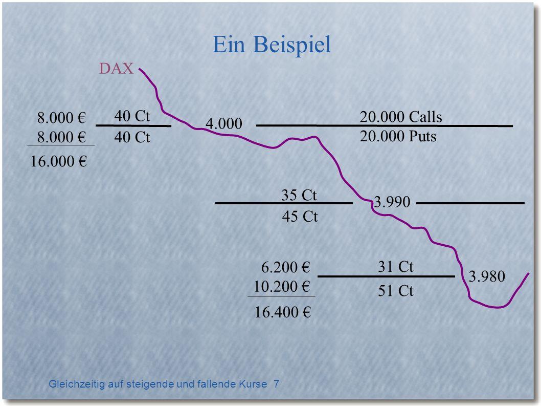Ein Beispiel DAX 40 Ct 8.000 € 20.000 Calls 4.000 40 Ct 20.000 Puts