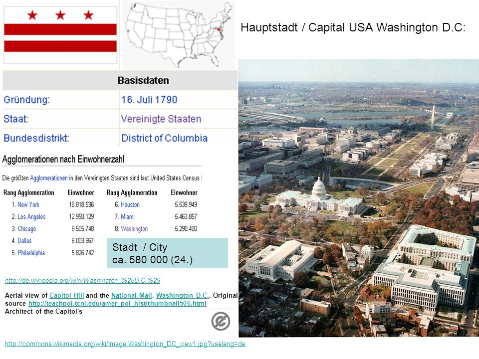 Hauptstadt / Capital USA Washington D.C: