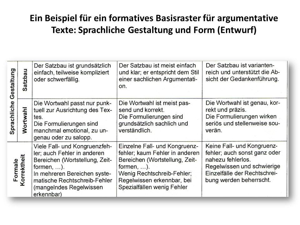 Ein Beispiel für ein formatives Basisraster für argumentative Texte: Sprachliche Gestaltung und Form (Entwurf)