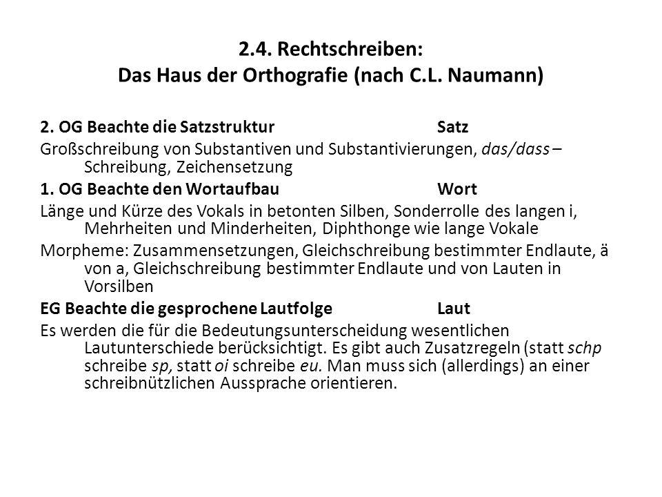 2.4. Rechtschreiben: Das Haus der Orthografie (nach C.L. Naumann)