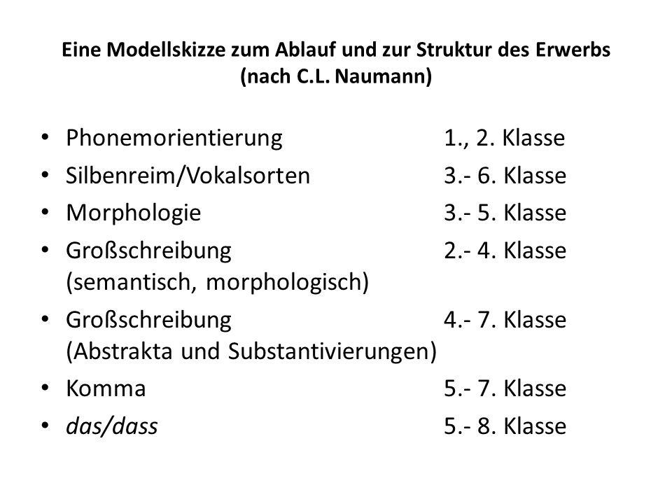 Phonemorientierung 1., 2. Klasse Silbenreim/Vokalsorten 3.- 6. Klasse