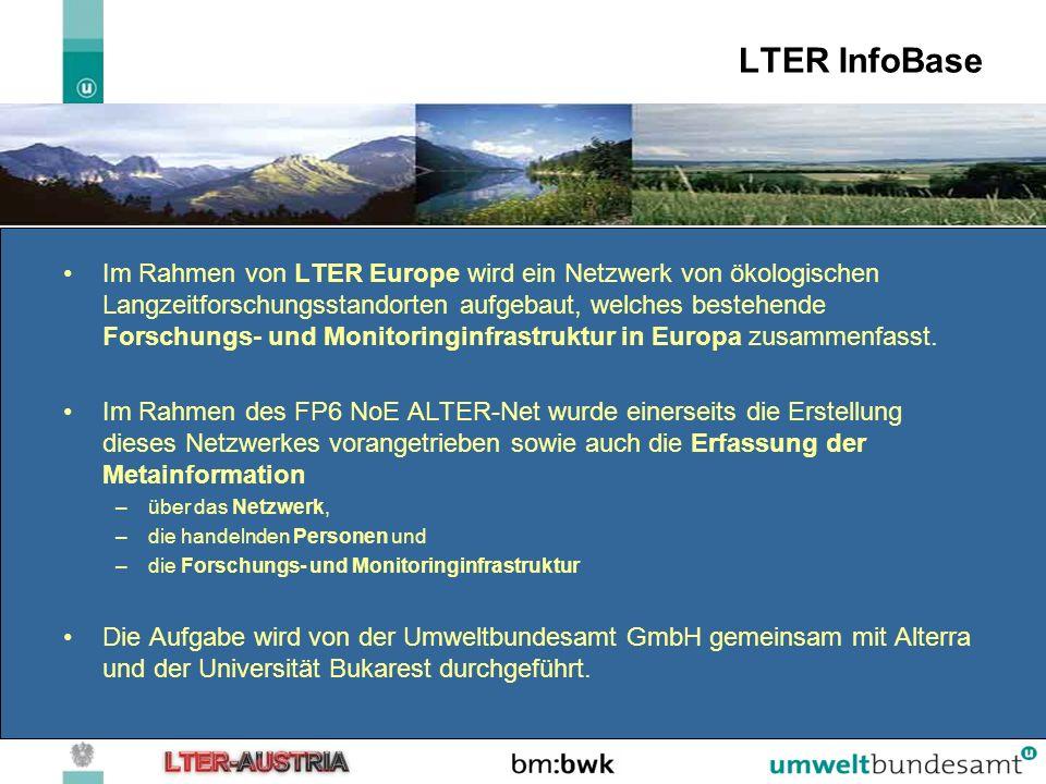 LTER InfoBase