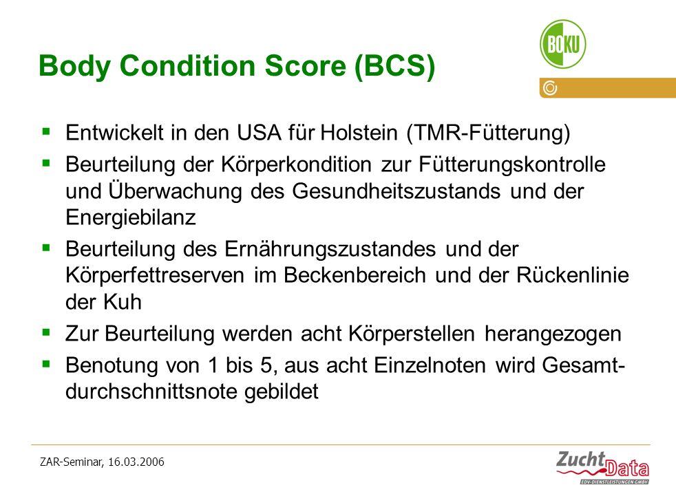 Body Condition Score (BCS)