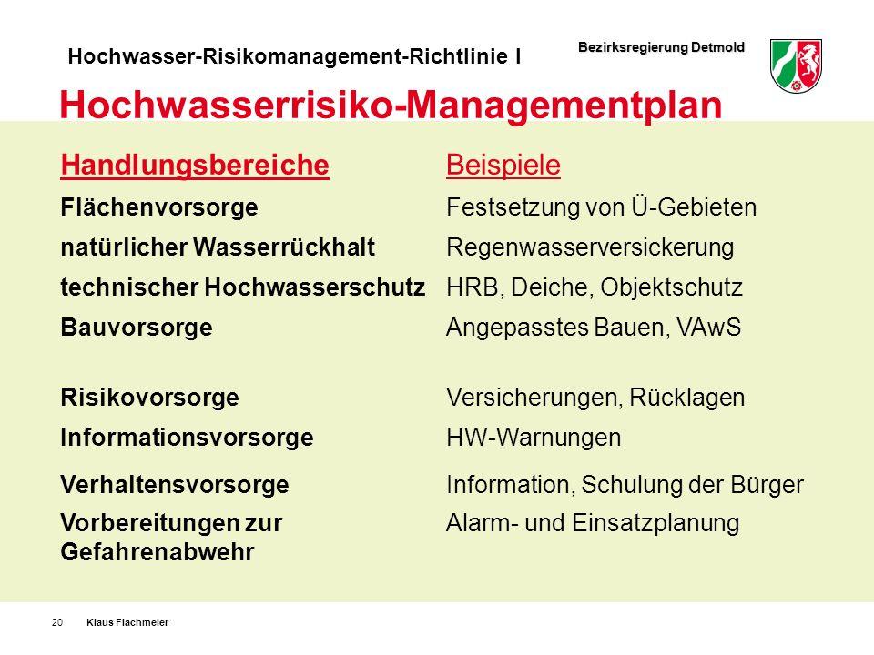 Hochwasserrisiko-Managementplan