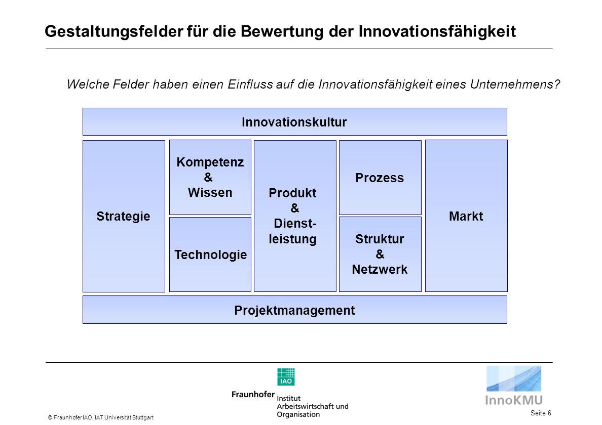 Gestaltungsfelder für die Bewertung der Innovationsfähigkeit