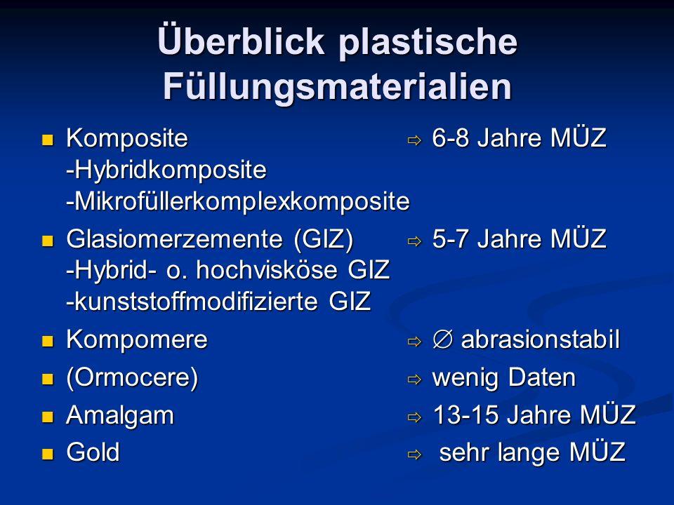 Überblick plastische Füllungsmaterialien