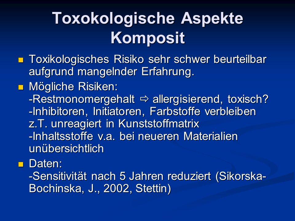 Toxokologische Aspekte Komposit