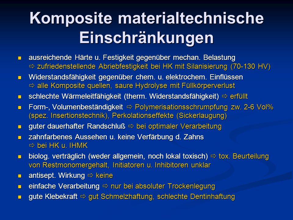 Komposite materialtechnische Einschränkungen