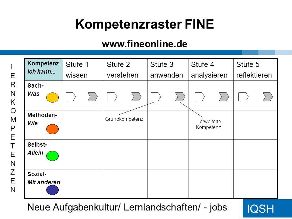 Kompetenzraster FINE www.fineonline.de