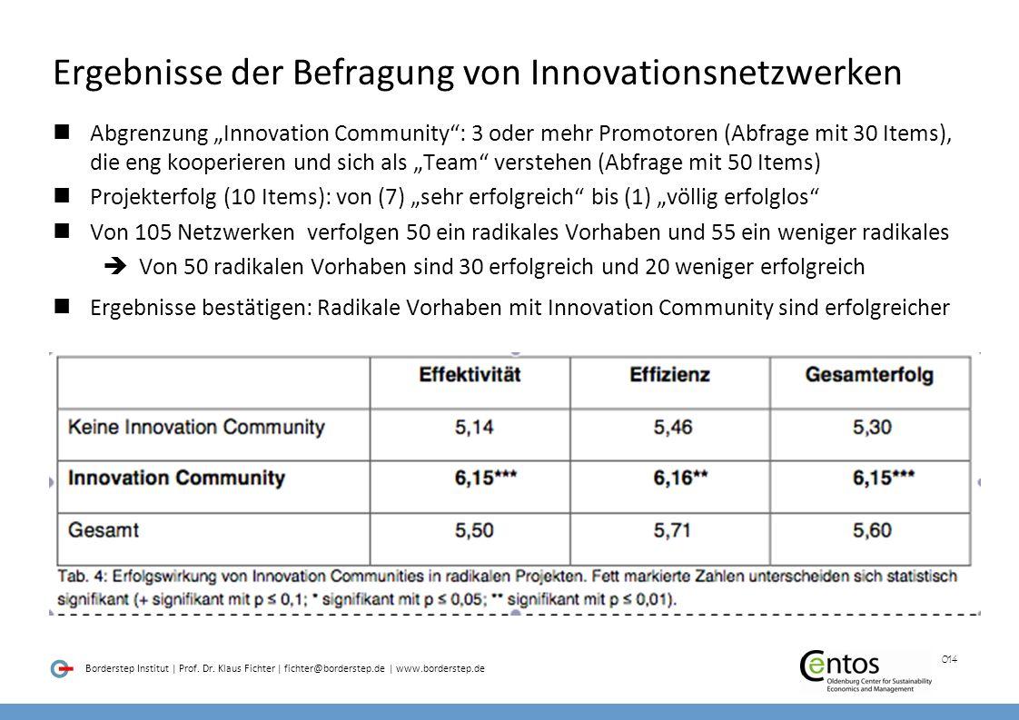 Ergebnisse der Befragung von Innovationsnetzwerken