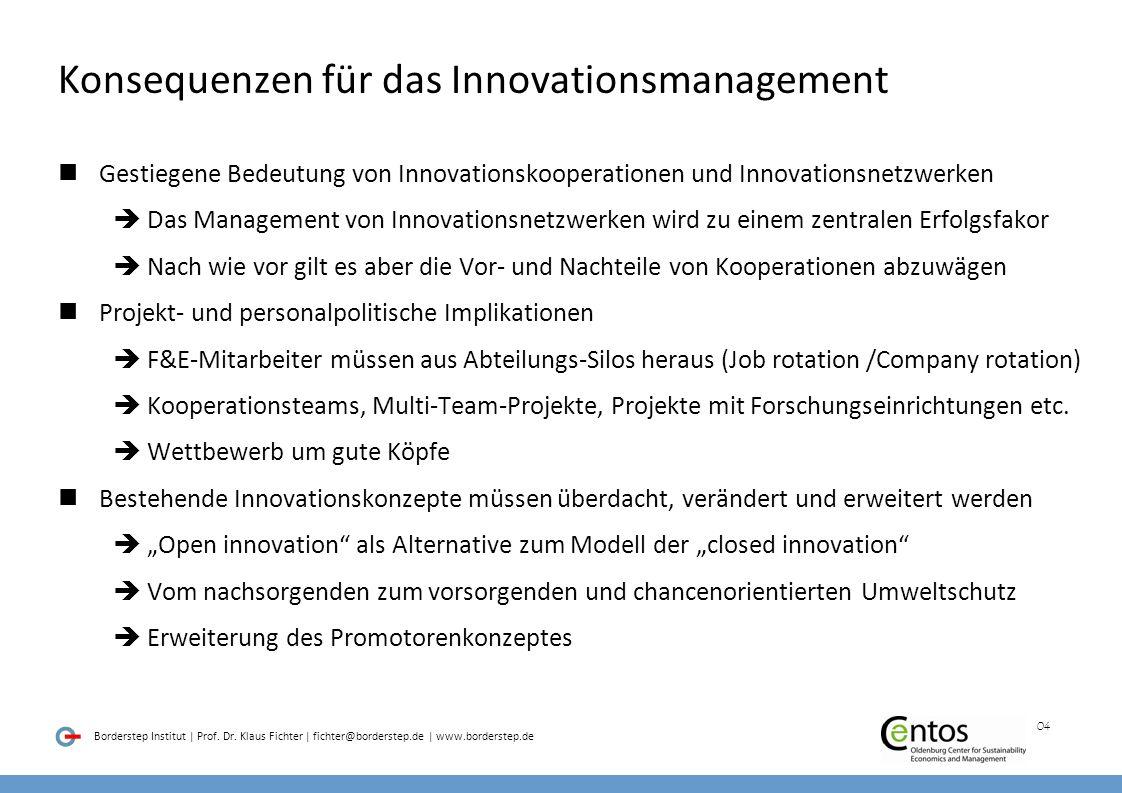 Konsequenzen für das Innovationsmanagement