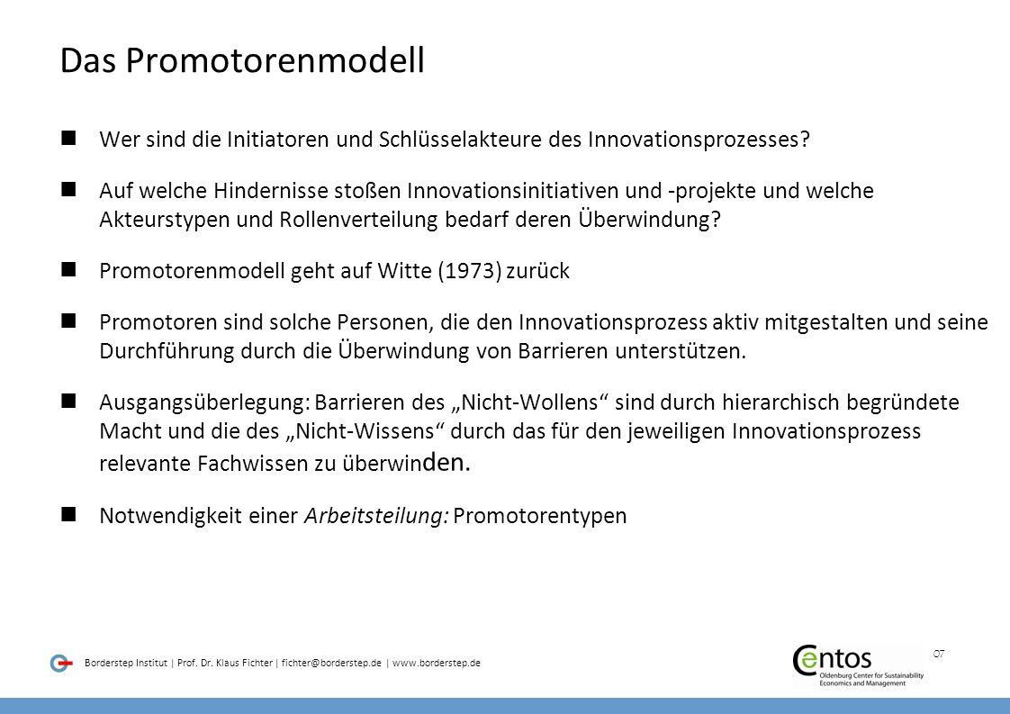 Das Promotorenmodell Wer sind die Initiatoren und Schlüsselakteure des Innovationsprozesses