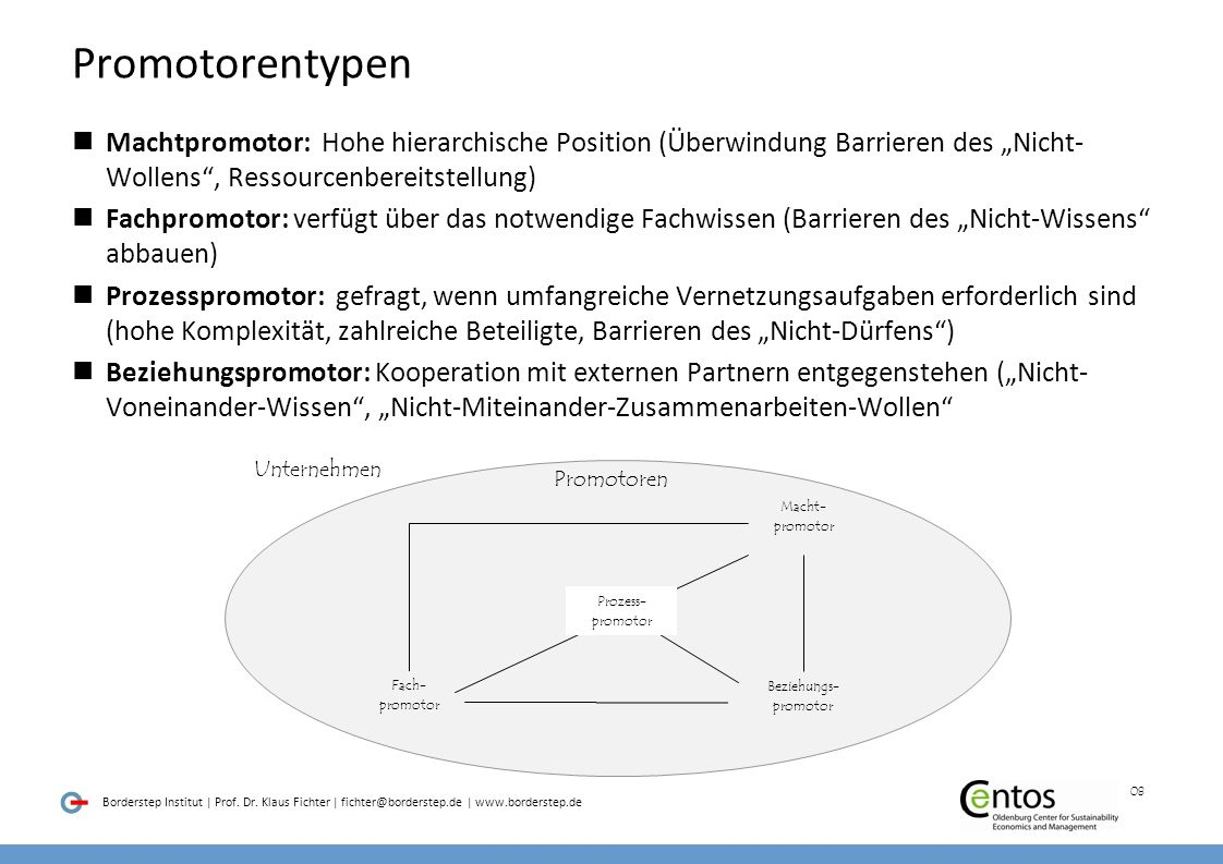 """Promotorentypen Machtpromotor: Hohe hierarchische Position (Überwindung Barrieren des """"Nicht-Wollens , Ressourcenbereitstellung)"""