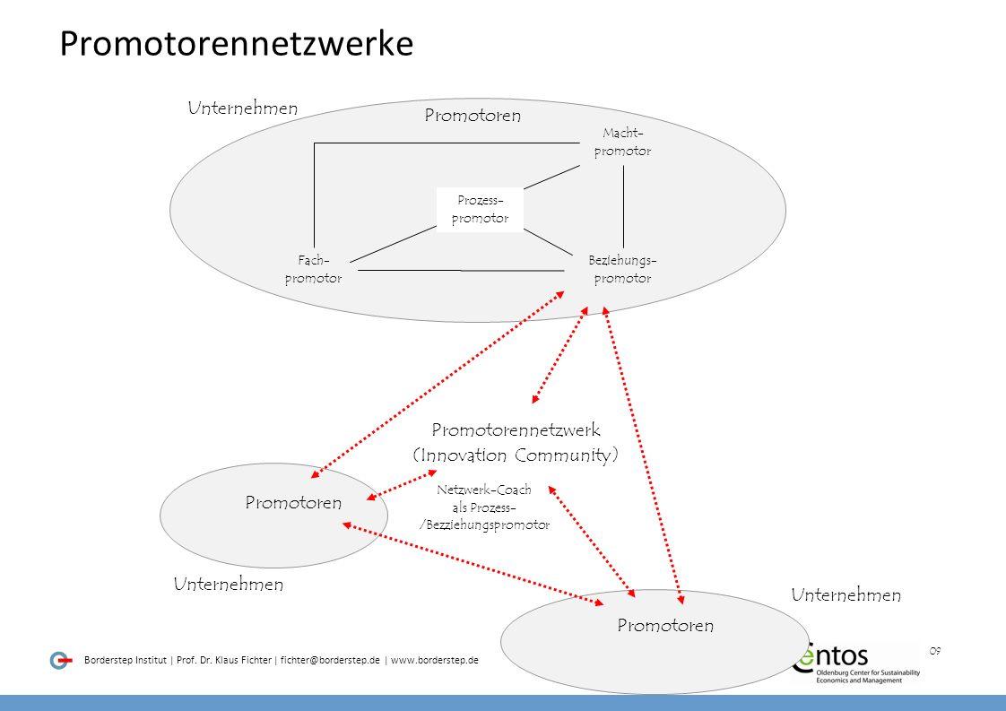 Promotorennetzwerke Unternehmen Promotoren