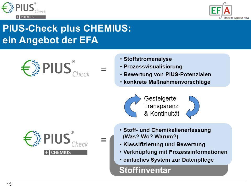PIUS-Check plus CHEMIUS: ein Angebot der EFA