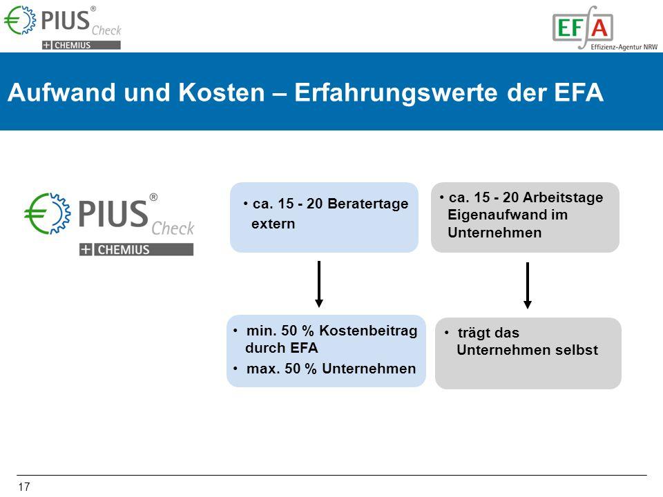 Aufwand und Kosten – Erfahrungswerte der EFA