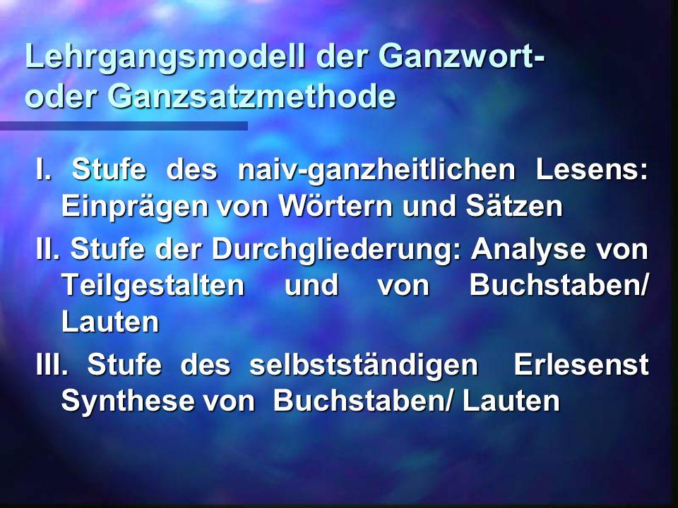 Lehrgangsmodell der Ganzwort- oder Ganzsatzmethode