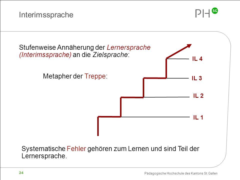 Interimssprache Stufenweise Annäherung der Lernersprache (Interimssprache) an die Zielsprache: Metapher der Treppe: