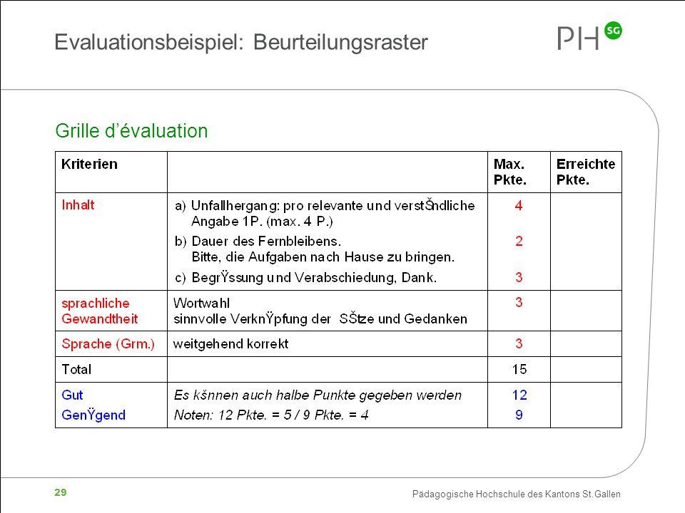 Evaluationsbeispiel: Beurteilungsraster