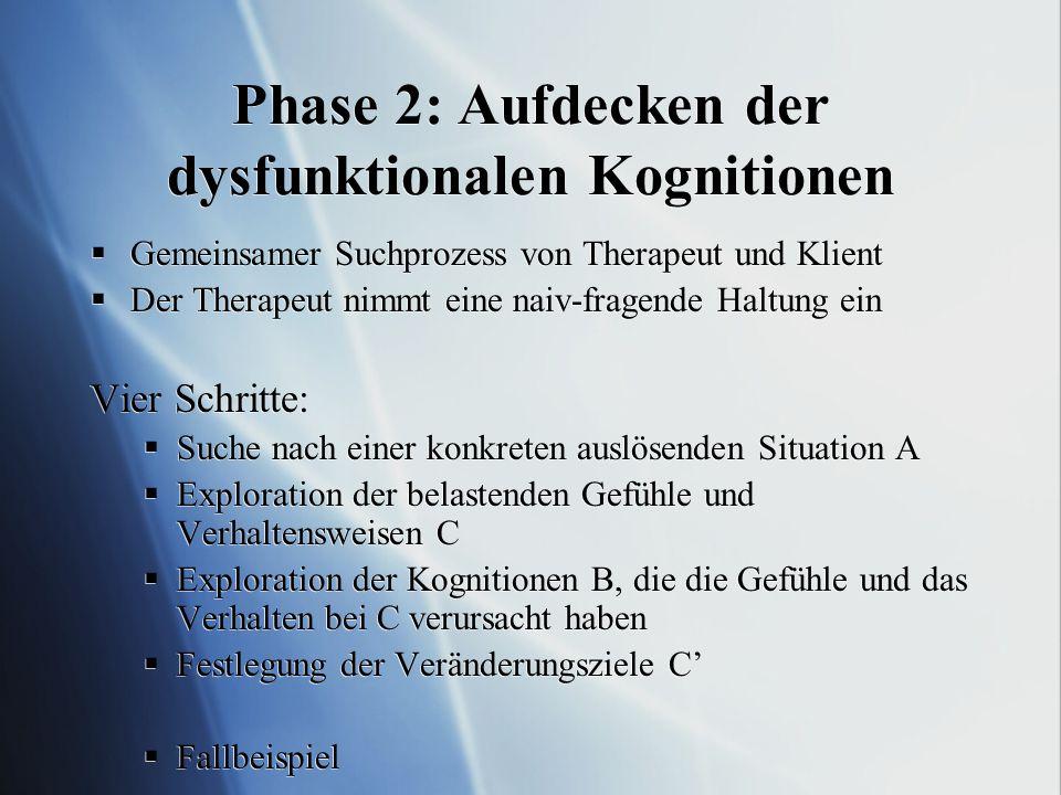 Phase 2: Aufdecken der dysfunktionalen Kognitionen