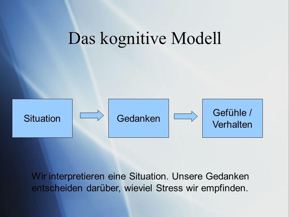 Das kognitive Modell Situation Gedanken Gefühle / Verhalten