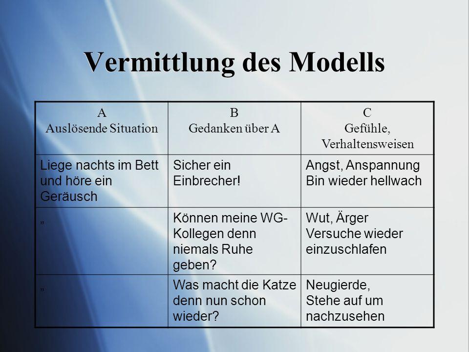 Vermittlung des Modells