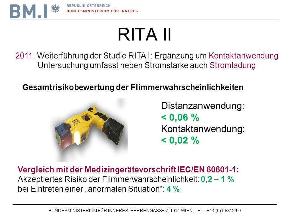 RITA II Distanzanwendung: < 0,06 % Kontaktanwendung: < 0,02 %