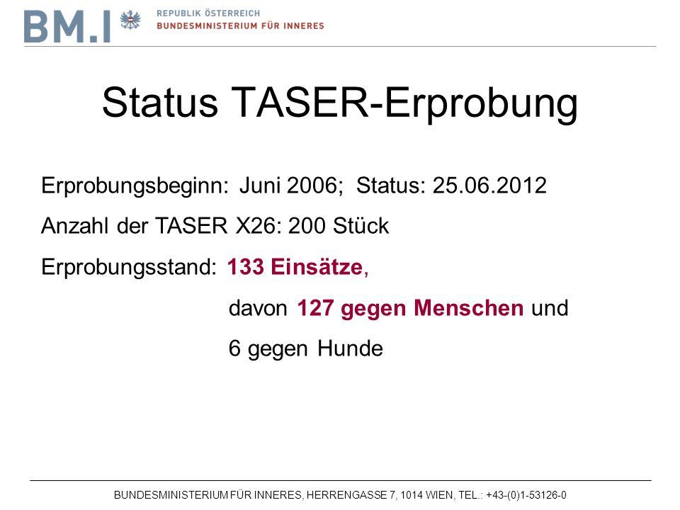Status TASER-Erprobung