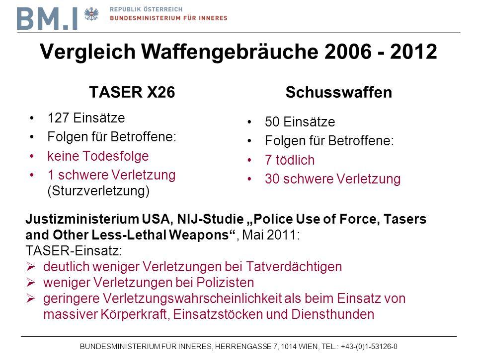 Vergleich Waffengebräuche 2006 - 2012