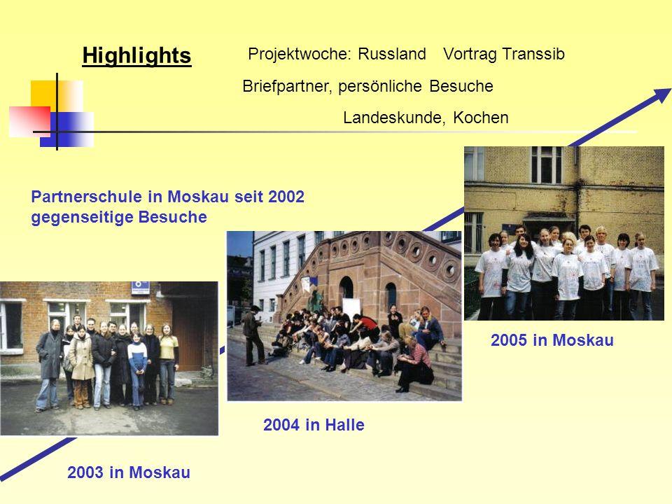 Highlights Projektwoche: Russland Vortrag Transsib