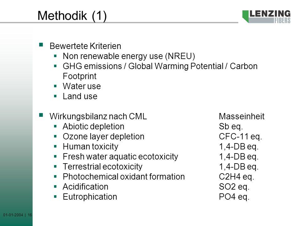 Methodik (1) Bewertete Kriterien Non renewable energy use (NREU)
