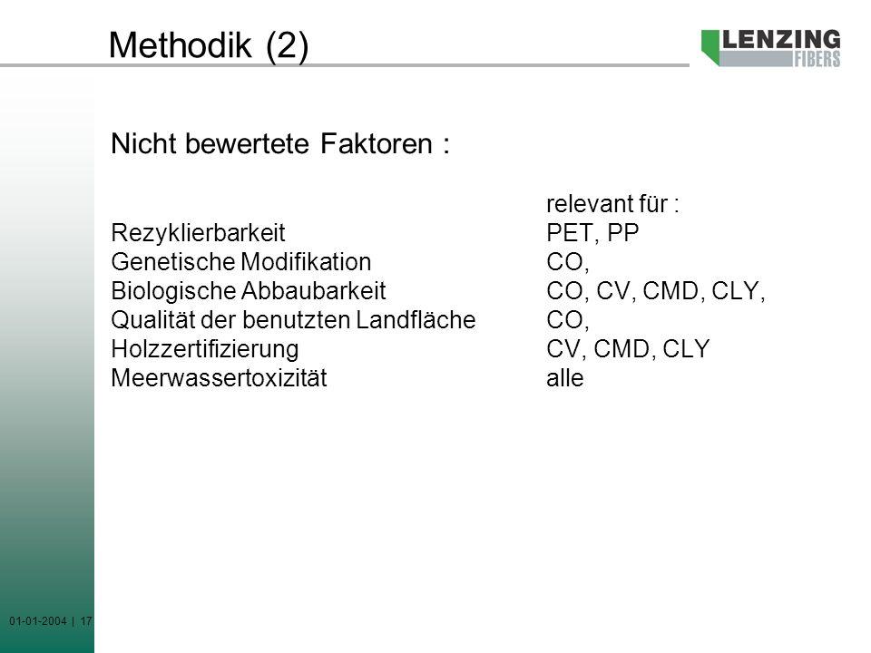 Methodik (2) Nicht bewertete Faktoren : relevant für :