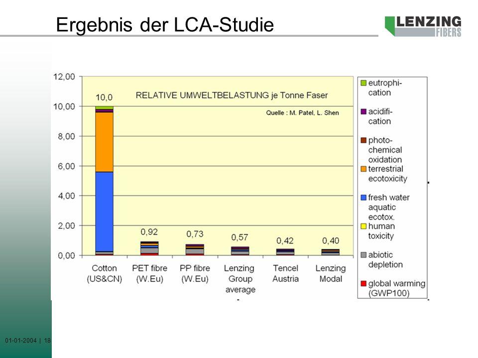 Ergebnis der LCA-Studie