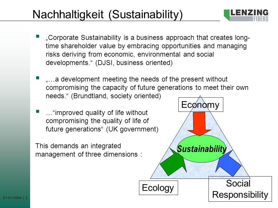 Nachhaltigkeit (Sustainability)