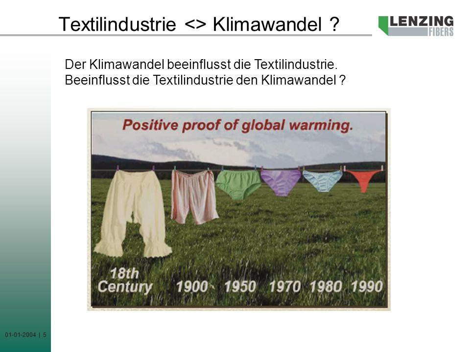 Textilindustrie <> Klimawandel