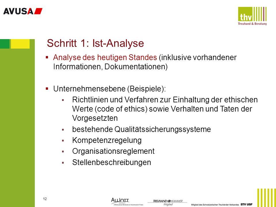 Schritt 1: Ist-Analyse Analyse des heutigen Standes (inklusive vorhandener Informationen, Dokumentationen)
