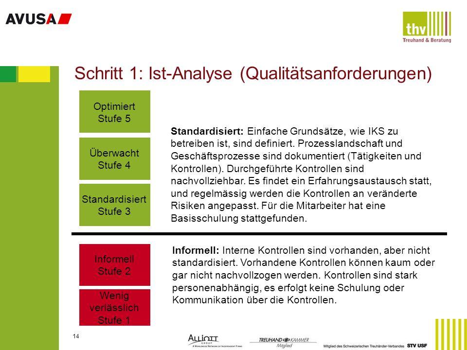 Schritt 1: Ist-Analyse (Qualitätsanforderungen)
