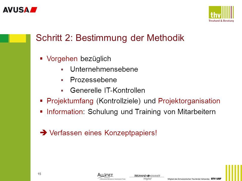 Schritt 2: Bestimmung der Methodik