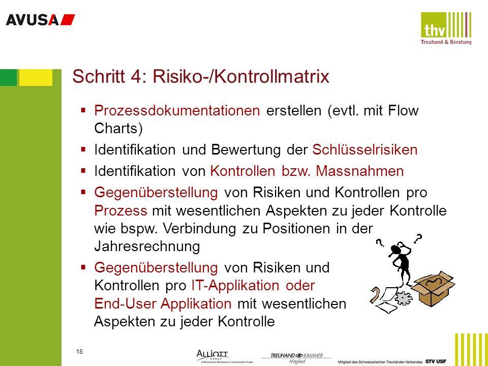 Schritt 4: Risiko-/Kontrollmatrix