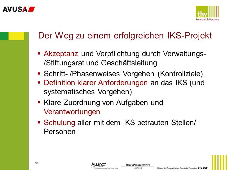 Der Weg zu einem erfolgreichen IKS-Projekt