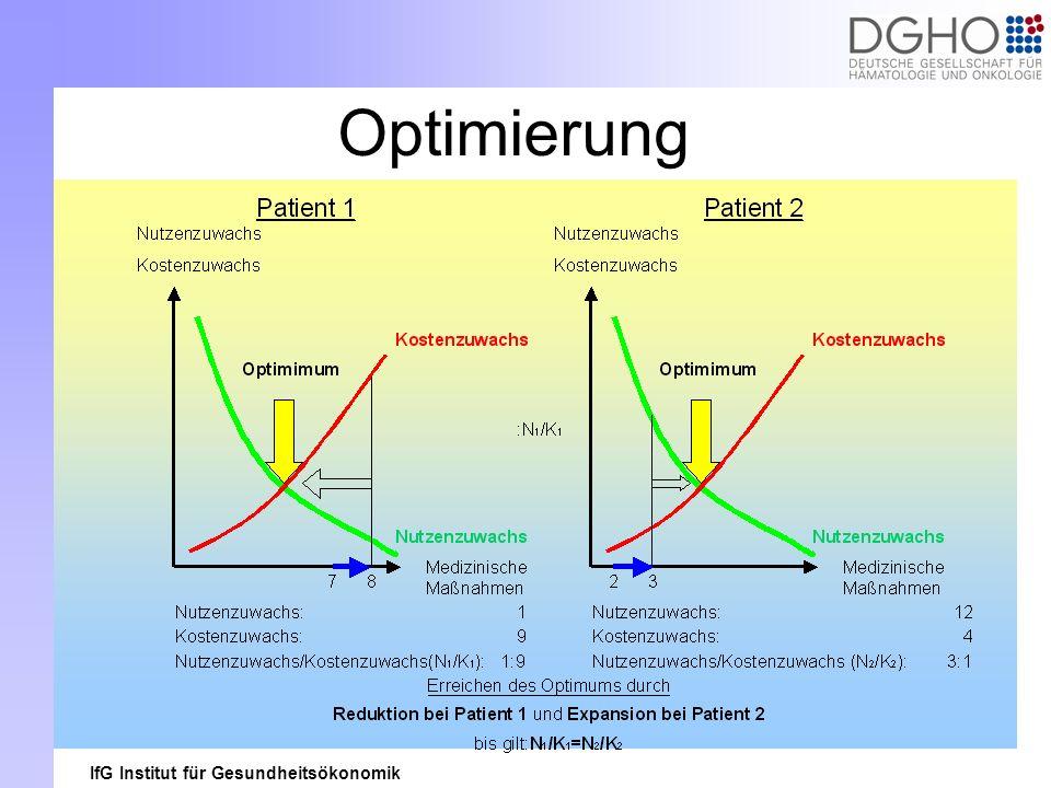Optimierung IfG Institut für Gesundheitsökonomik