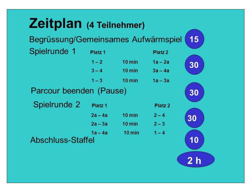 Zeitplan (4 Teilnehmer)