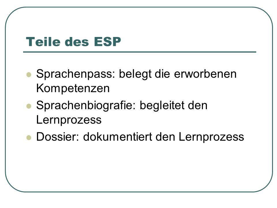 Teile des ESP Sprachenpass: belegt die erworbenen Kompetenzen