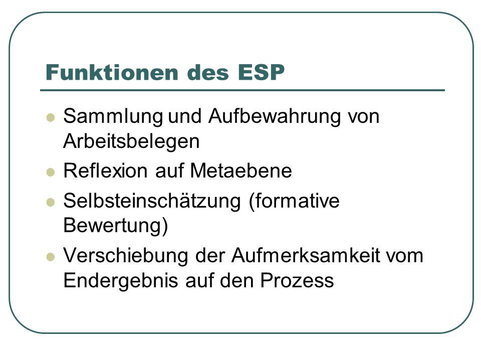 Funktionen des ESP Sammlung und Aufbewahrung von Arbeitsbelegen